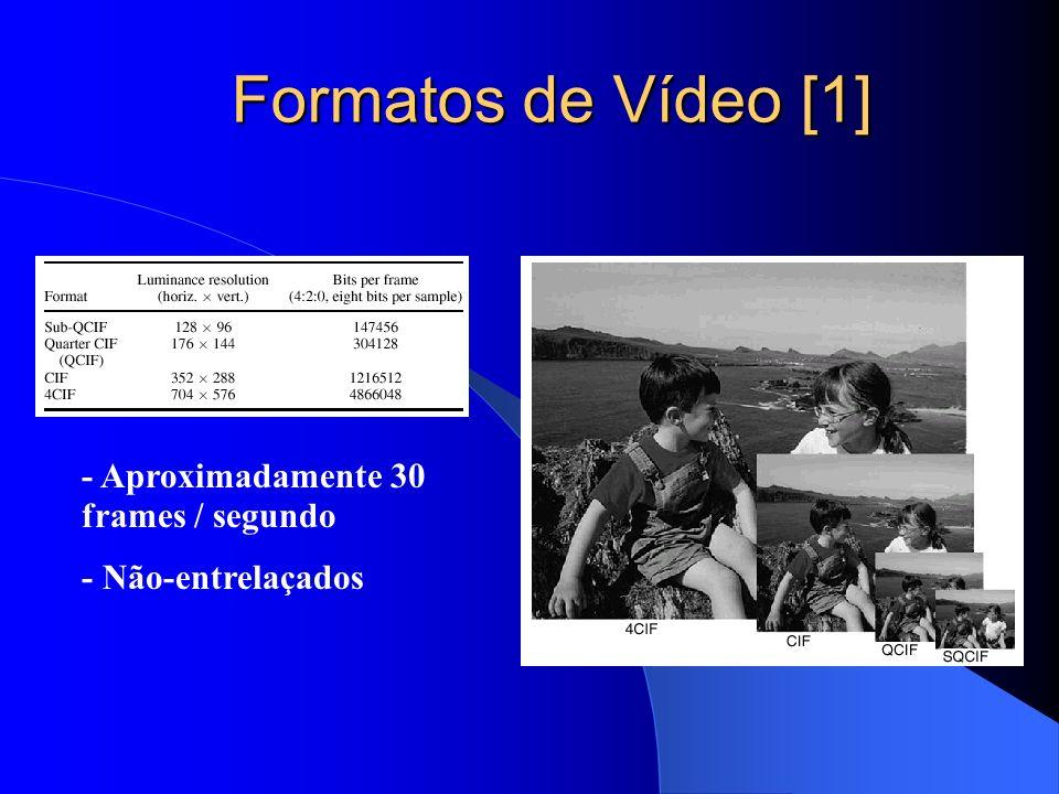 Formatos de Vídeo [1] - Aproximadamente 30 frames / segundo